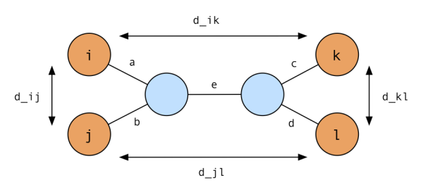 4-point-theorem