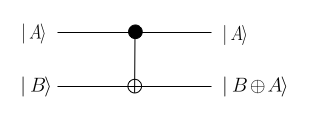 a diagram depicting the CNOT gate