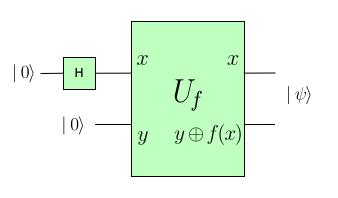 a diagram depicting the U_f circuit