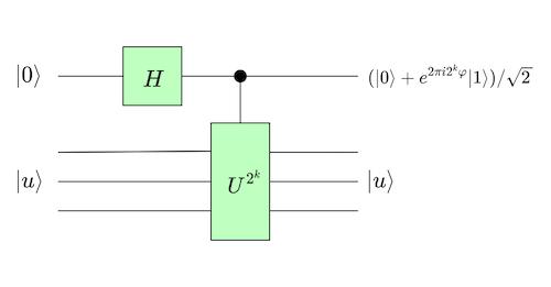 a diagram depicting a quantum circuit