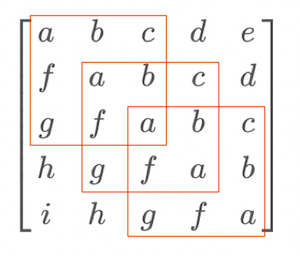 Toeplitz matrix with equal submatrices
